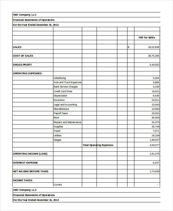 Financial Statement - 13+ Free Sample, Example, Format | Free ...