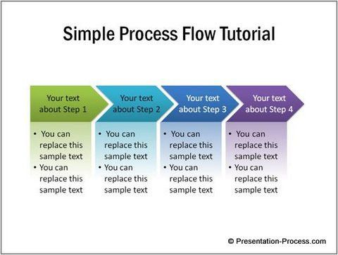 Process Flow Diagram in PowerPoint