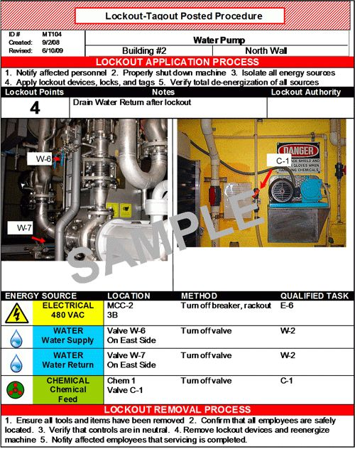 lockout_tagout_loto_placard - Martin Technical