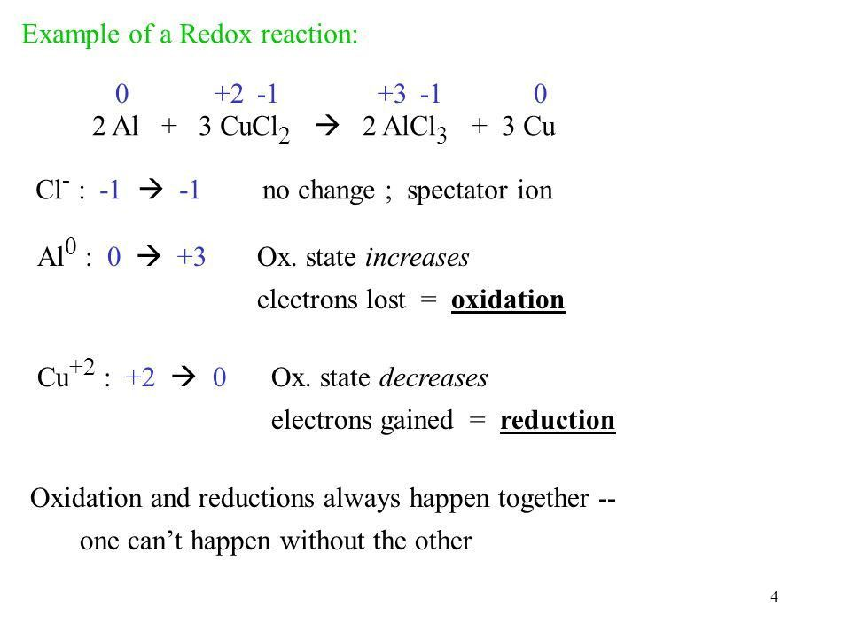 """1 UNIT 7 Reduction / Oxidation Reactions """"Redox"""" and ..."""