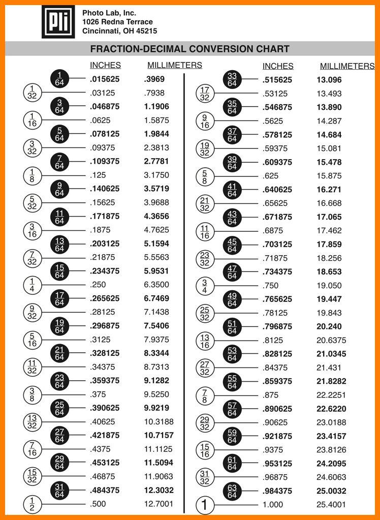 4+ fraction chart to decimal | cv sample format