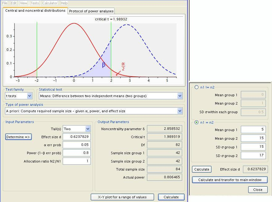 Power analysis for two-group independent sample t-test | G*Power ...