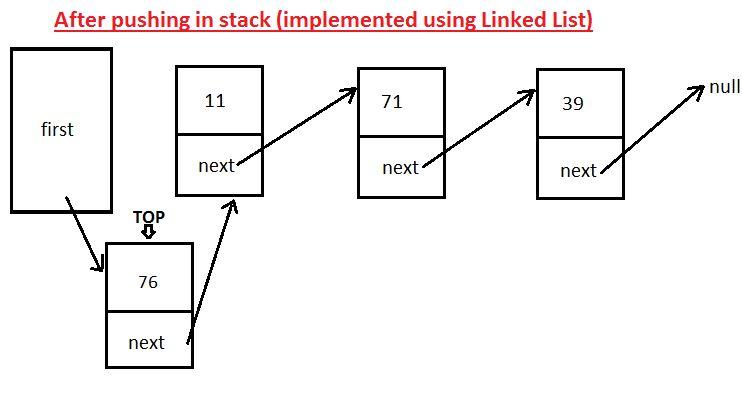 JavaMadeSoEasy.com (JMSE): Implement Stack using Linked List in java