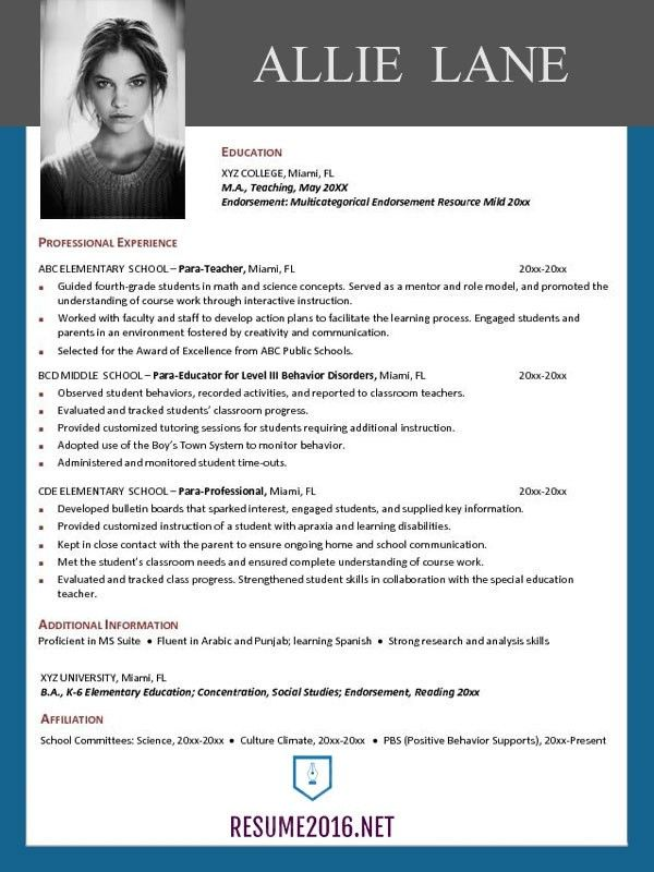 Best Resume Templates – Resume Examples