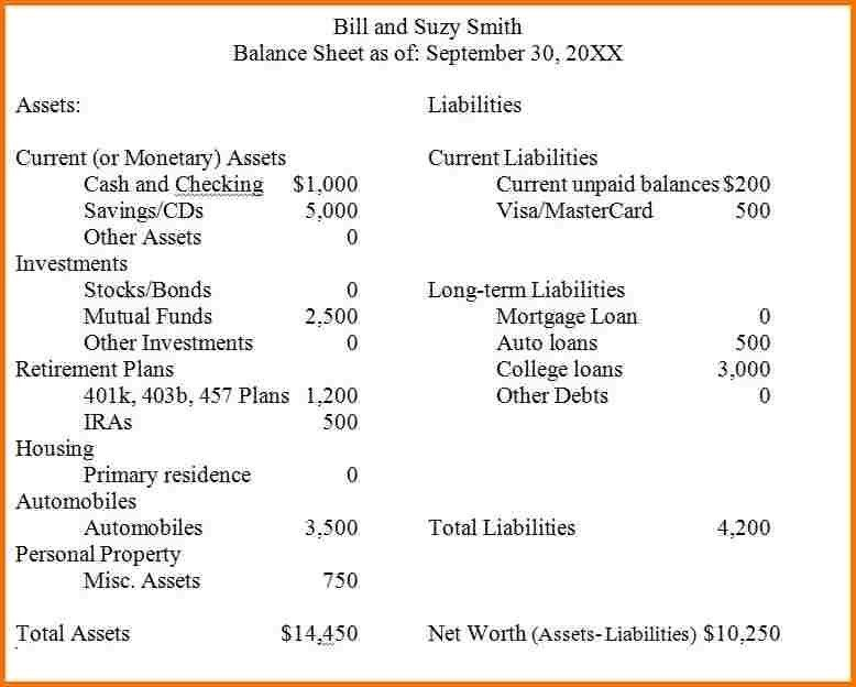 example of a personal balance sheet