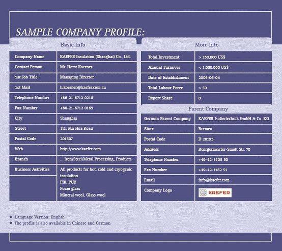 File:Sample Company Profile.JPG - Wikimedia Commons