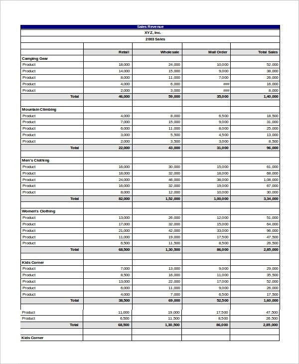 Excel Sales Report Template - 5 Free Excel Document Download ...