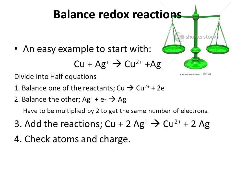 Topic 9 Oxidation and Reduction Introduction Oxidation numbers ...
