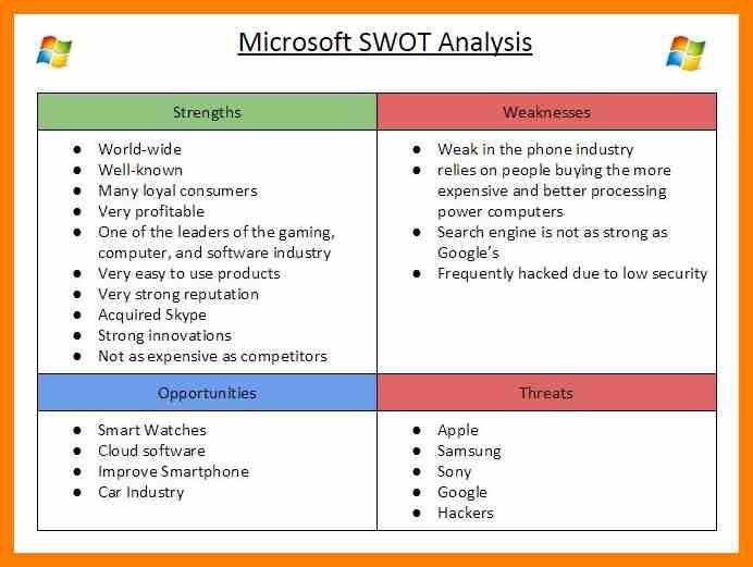 Microsoft Competitive Analysis [Nfgaccountability.com ]