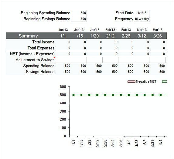 The 25+ best Excel budget template ideas on Pinterest | Budget ...
