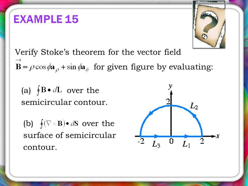 VECTOR CALCULUS 1.10 GRADIENT OF A SCALAR 1.11 DIVERGENCE OF A ...