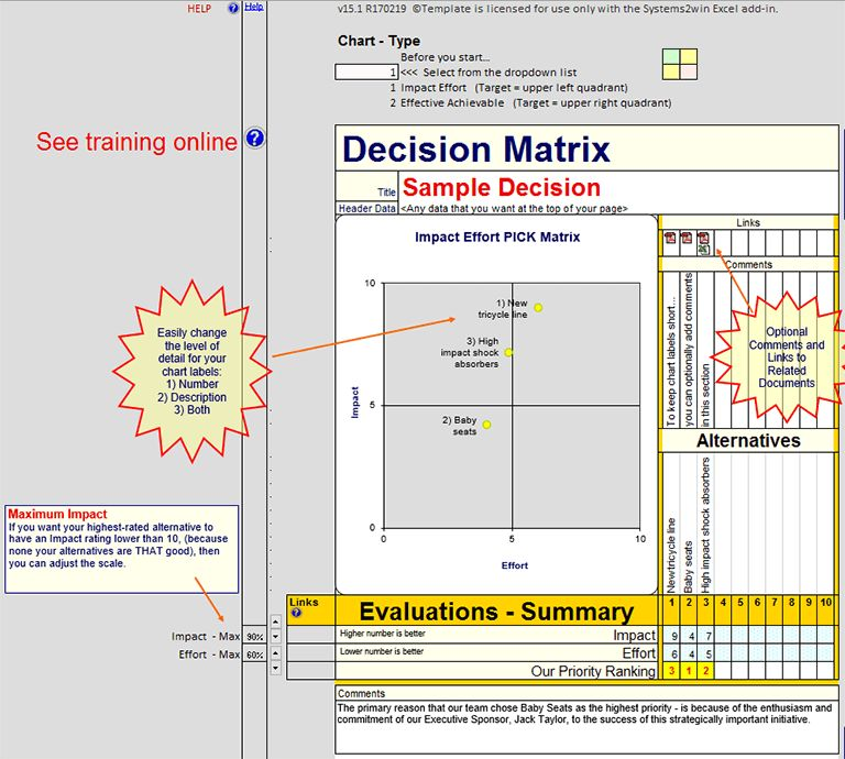 Decision Matrix template - Decision Making Matrix