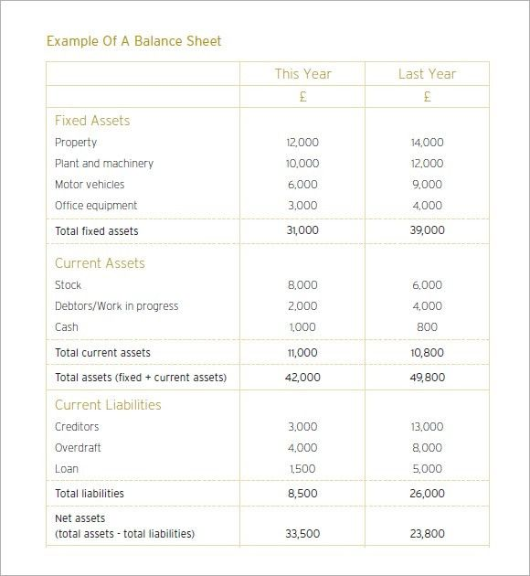 5 Free Profit and Loss Statement Templates - Word Excel Sheet PDF