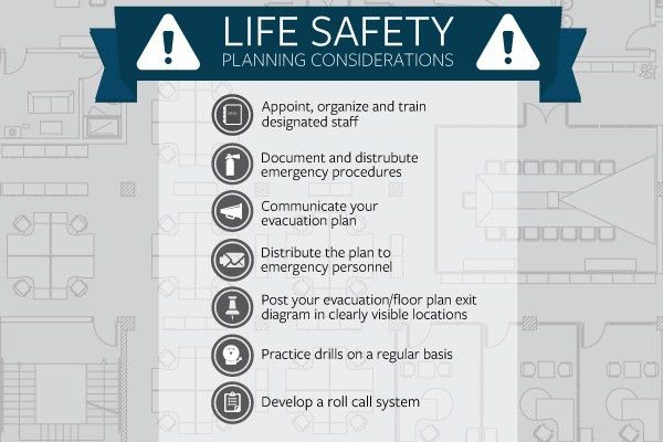 Workplace Emergency Action Planning | Travelers Insurance