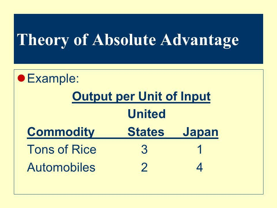 Unit Four International Trade Theory - ppt video online download