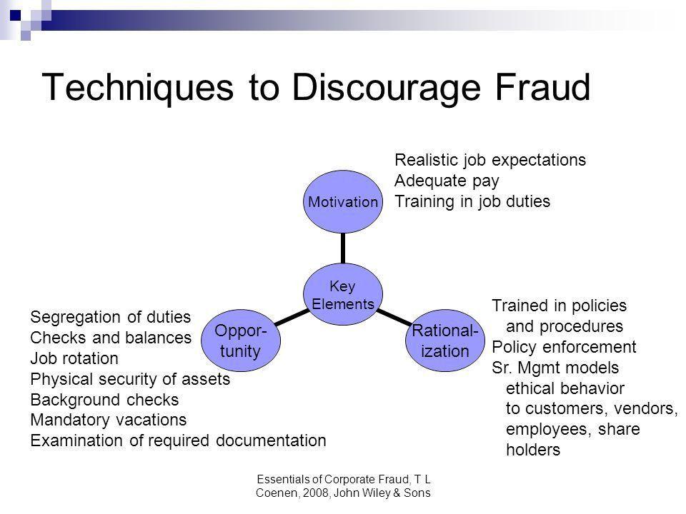 The Environment of Fraud Preventing Internal Fraud External Fraud ...