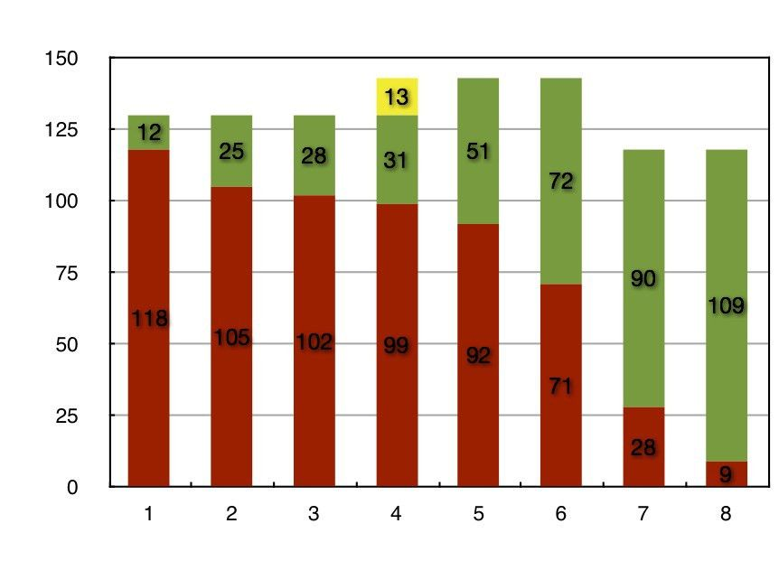 Sample Chart Templates » Agile Burndown Chart Template - Free ...