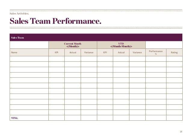 Board reporting template