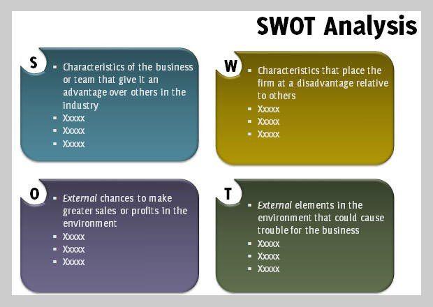 SWOT Analysis Template | Free & Premium Templates