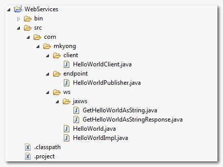 JAX-WS Hello World Example – Document Style