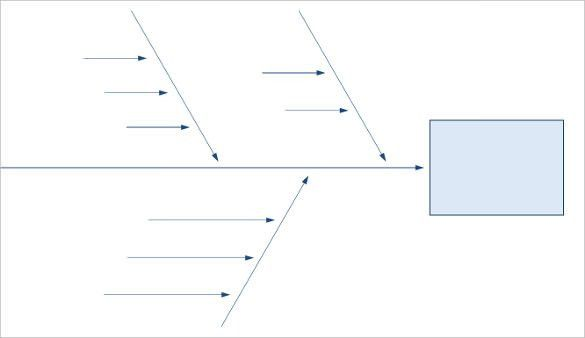 Fishbone Diagram Template - Free Templates | Free & Premium Templates