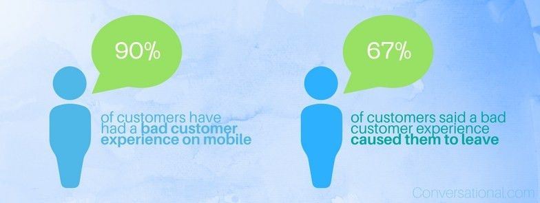 30 Customer Service Stats You Need to Know | Conversational