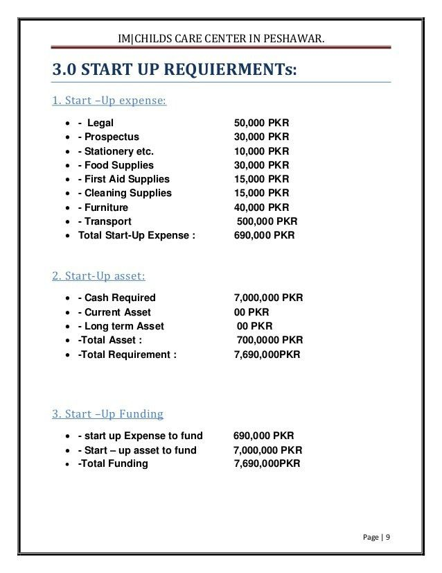 """Business plan for """" A CHILDCARE CENTER IN PESHAWAR"""""""