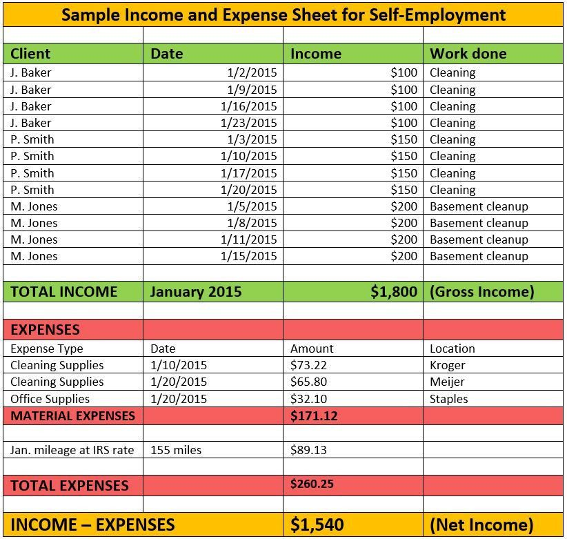 Help! How Do I Report Self-Employment Income for Medicaid or the ...