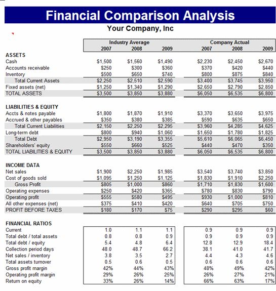 Download Financial comparison analysis