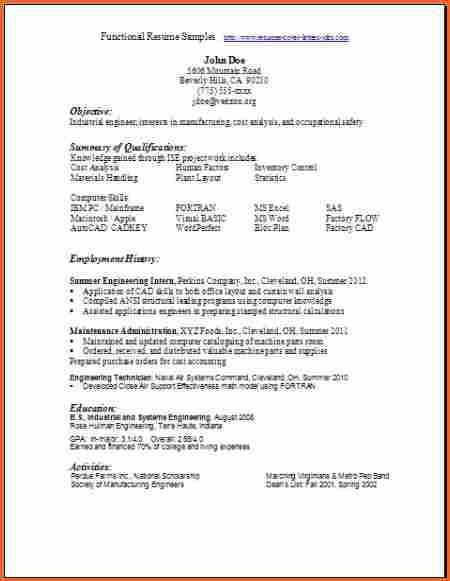 10+ Functional Resume Template - Budget Template Letter
