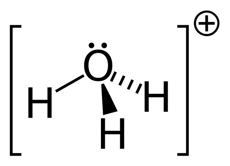 Cation Definition and Examples