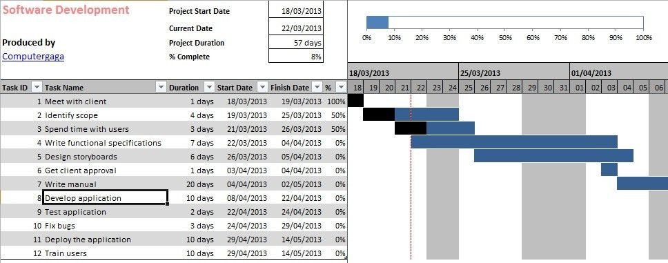 Excel Gantt Chart Template for Tracking Project Tasks ...