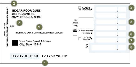 Sample Generic Deposit Slip Template Excel - Project management ...