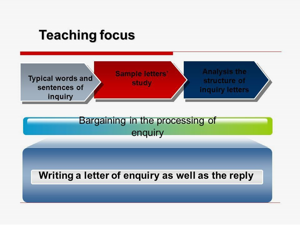 Unit 3 Enquiries. Teaching Objectives for Enquiry 2.To be familiar ...
