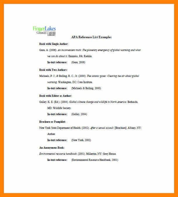 6+ reference list template word | format of notice
