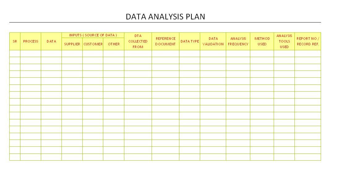 Data Analysis Plan format| Samples | Word Document Download