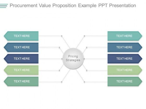 Procurement Value Proposition Example Ppt Presentation ...