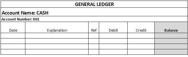 Format Of General Ledger General Ledger Explanation Process – Ledger Format
