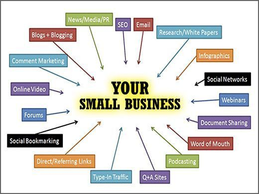 Get best advice for small business and entrepreneurs on Business ...