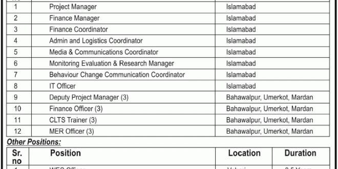 MER Officer Job, Plan Ngo Job, Project Manager, Finance Manager ...