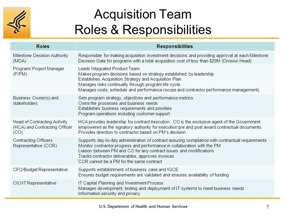 HHS ACQUISITION INITIATIVES - ppt download