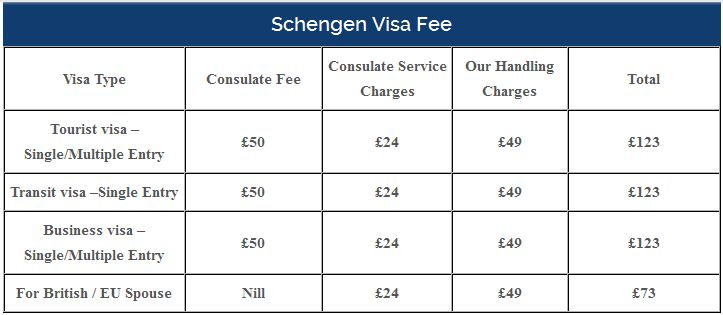 Pay Fees For Schengen Visa Online | Portugal Visa