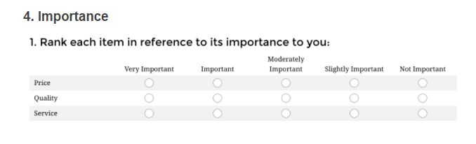 The Likert Scale Explained — With Examples & Sample Questions