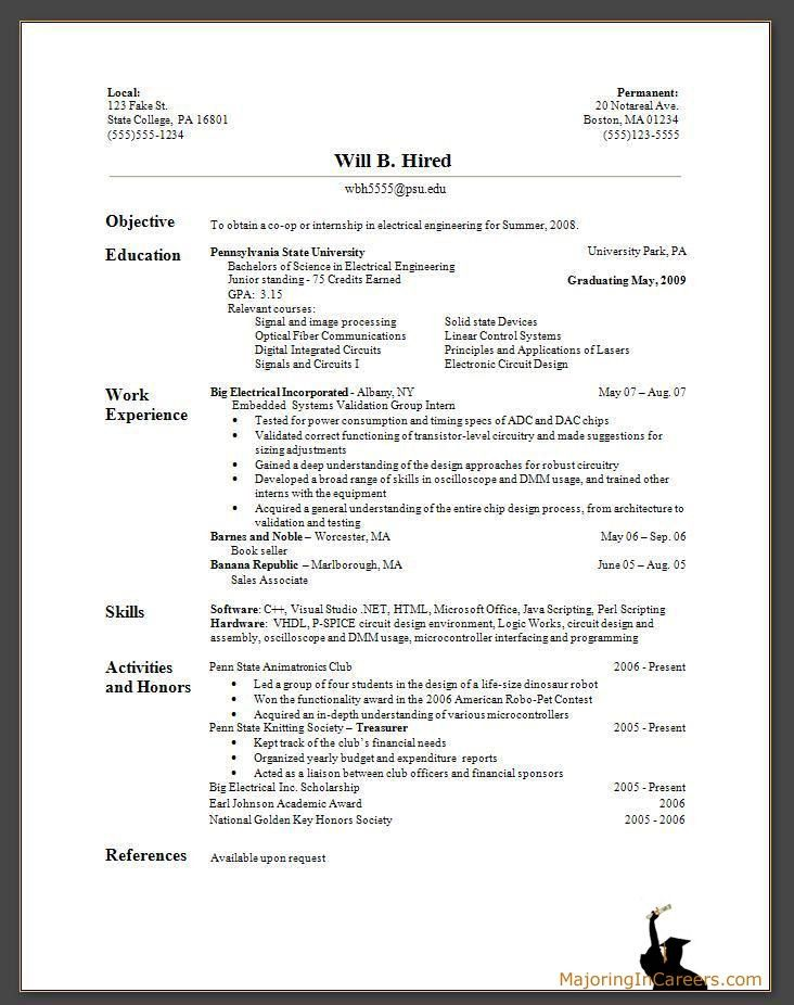 Simple Student Resume Format. Easy Sample Resume Format Pertaining ...