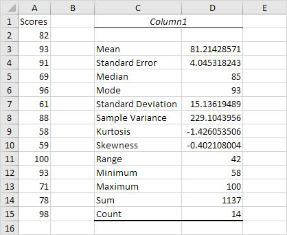 Descriptive Statistics in Excel - EASY Excel Tutorial