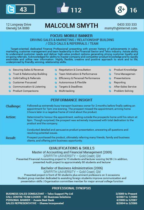 50 Best Resume Samples 2016-2017 | Resume Format 2016