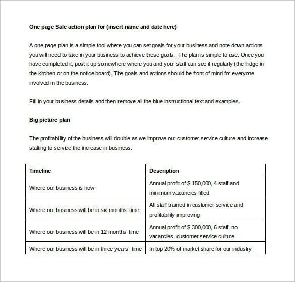 Sales Strategy Template. Sales Action Plan Template - Plan Sales ...