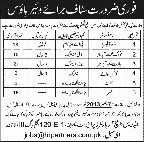 Warehouse Jobs in Sheikhupura 2013 December for Store Officers ...