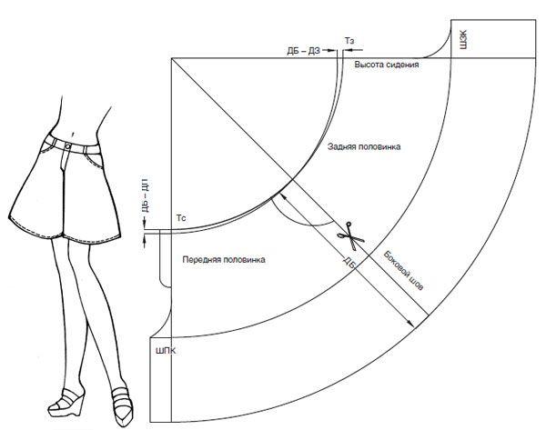 Как из юбки сделать шорты своими руками видео