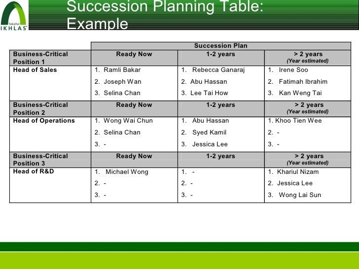19+ Biotech Business Plan Template | The Better Approach To ...